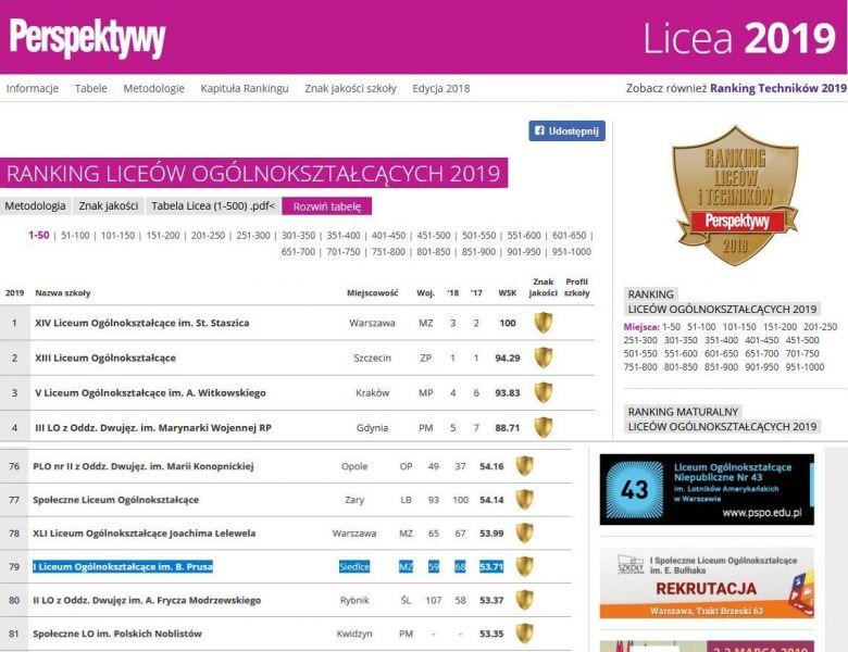 b_800_600_0_00_images_AKTUALNOSCI_jchroscicki_Ranking2019p.jpg